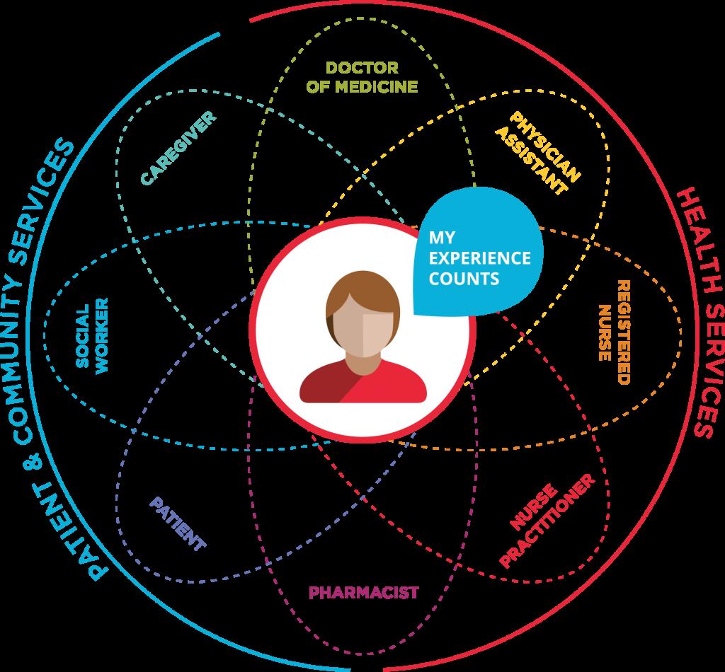 Pivot-Website-HealthDiagram2