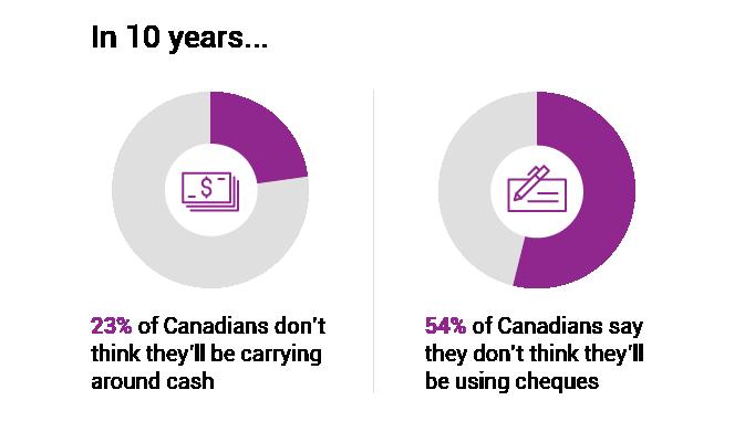 DM-FinancialServices-infographic-01